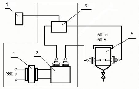 Схема электроимпульсного